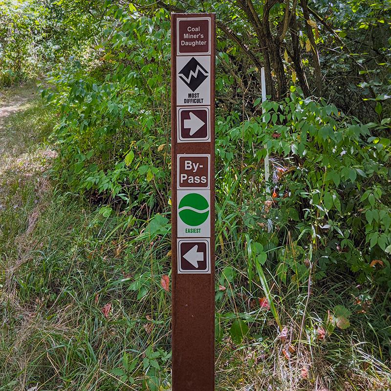 Banner Lakes at Summerset Signage